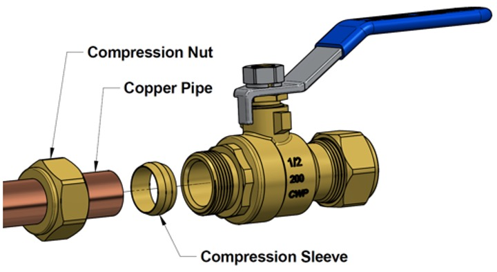 Install ball valve on copper pipe