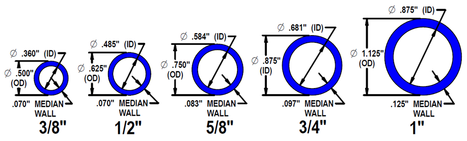 Detailed Pex Piping Dimensions